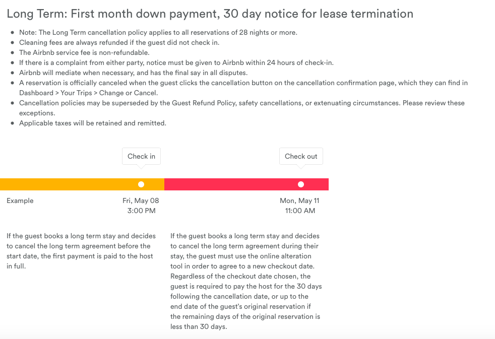 Airbnb Cancellation Policy: Clear Explanation of How it Works