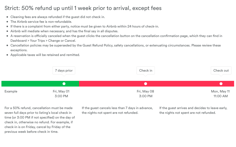 Airbnb strict cancellation policy