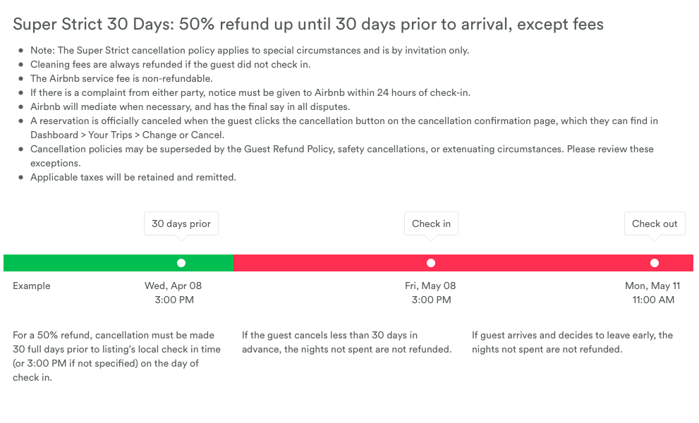 Cancellation policy Airbnb