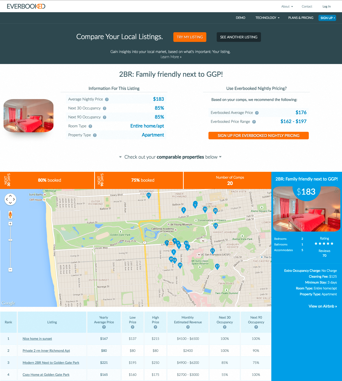 comps tool airbnb listing