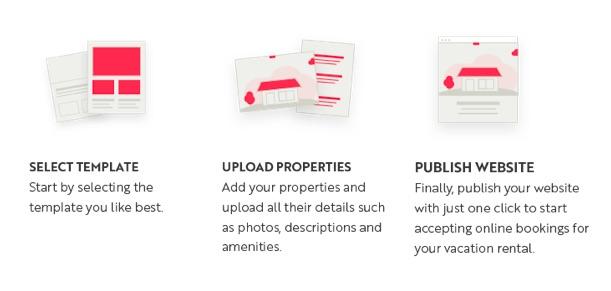 Lodgify Airbnb