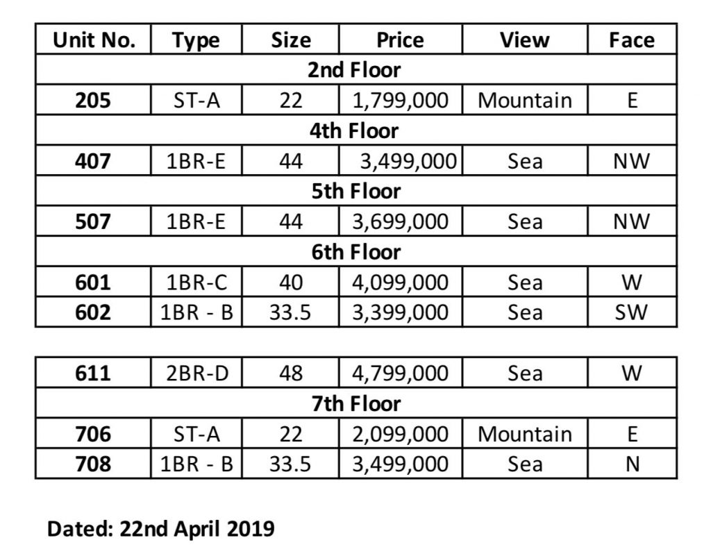 Mirage April 2019 pricing