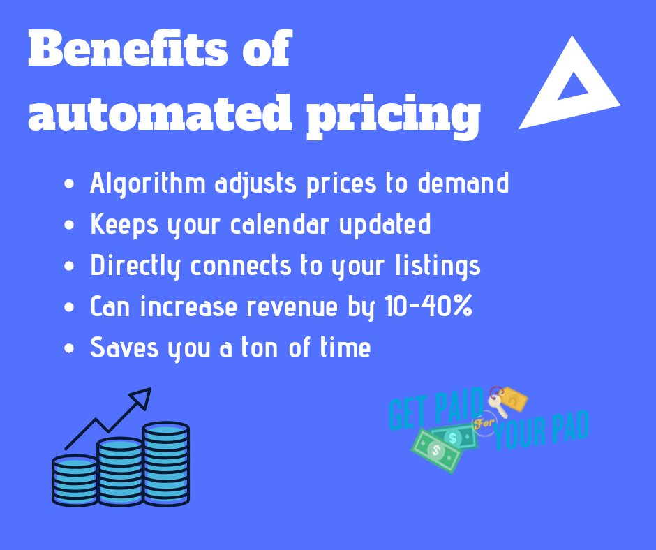 automated airbnb pricing tool