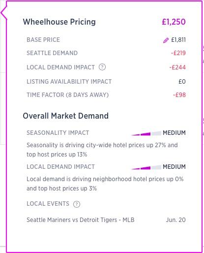 wheelhouse vs beyond pricing