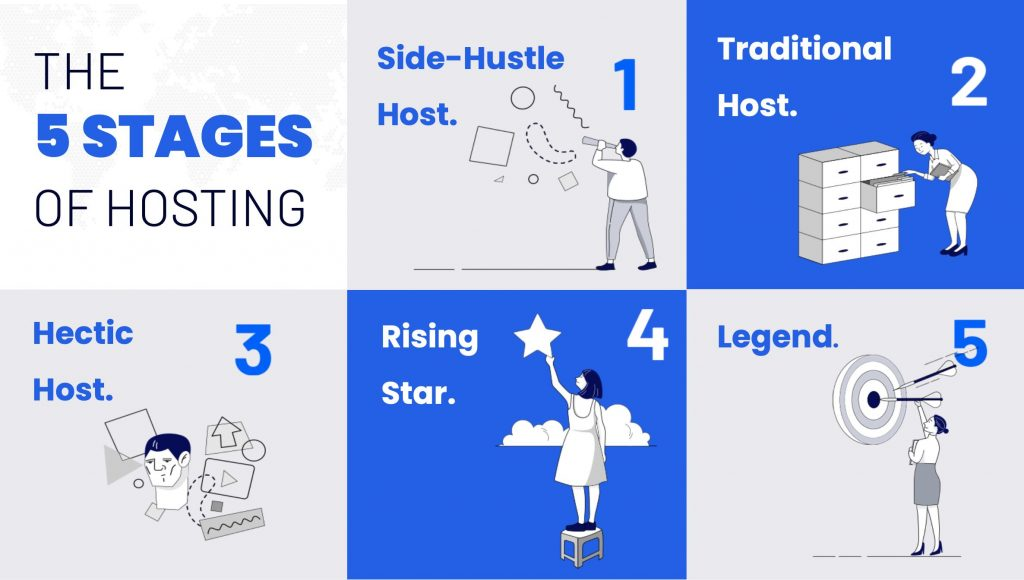 The Five Stages of Hosting